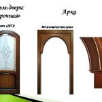 арочная и арка
